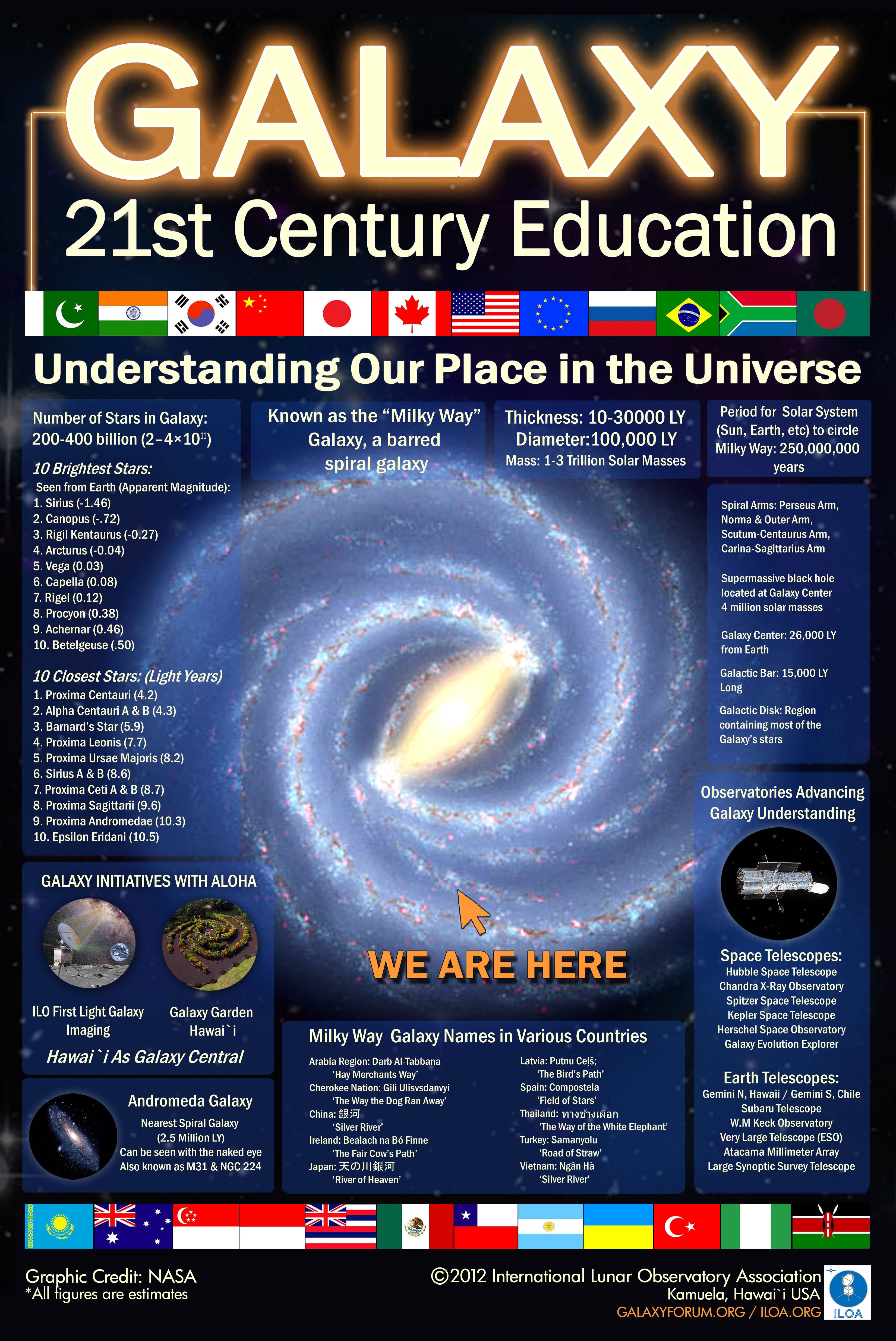 galaxy blog galaxy forum 21st century education